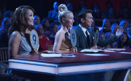 Who Got Voted Off Dancing With The Stars - Amber Rose Latin Night Elimination